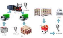 武汉到浙江市鹿城区行李托运每日往返
