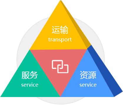 武汉物流公司,武汉货运公司,武汉物流专线